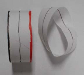 Want mobius strip cut in half